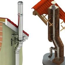 Abgas- und Schornsteinsystem