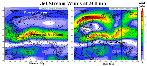 Jetstreams, Pakistan Superflood and the Russian Wildfires