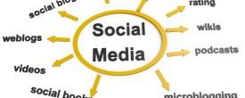 Social Media Chart