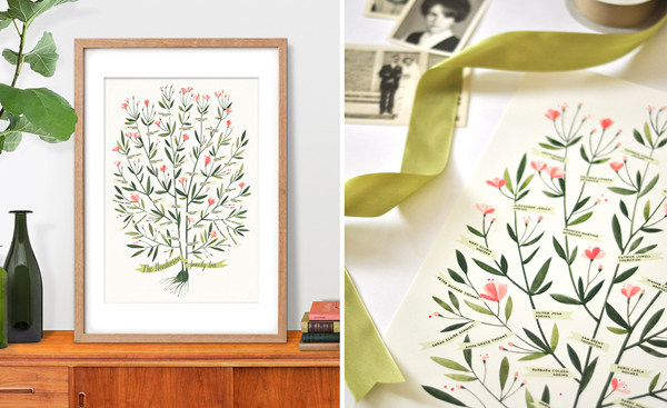 Custom Illustrated Family Tree Evajuliet Azalea Quick Pick: Evajuliet Family Trees