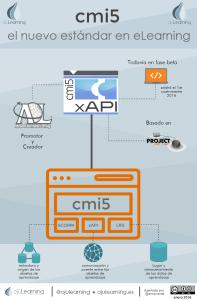 cmi5_infografia