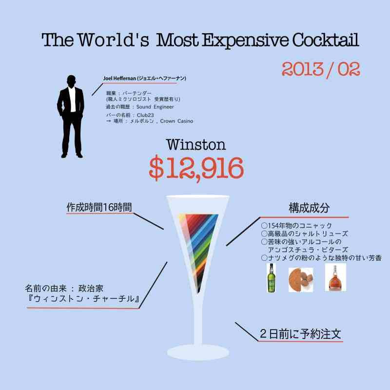 world-cocktail copy copy