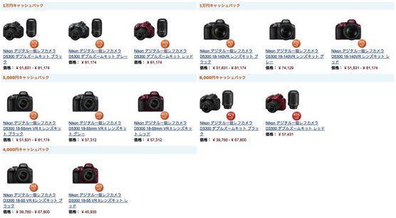 デジタル一眼レフ キャッシュバックキャンペーン Nikon