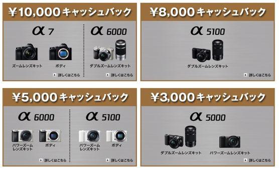 デジタル一眼レフ キャッシュバックキャンペーン Sony