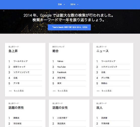 2014年Google検索ランキング