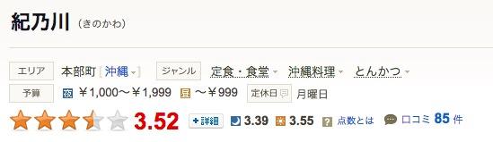 食べログ「紀乃川」