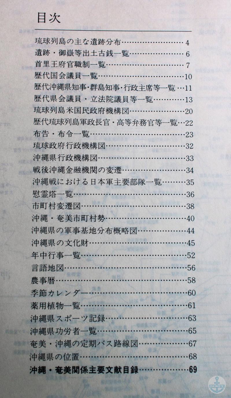 沖縄大百科事典別巻