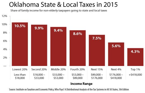 taxes-2015