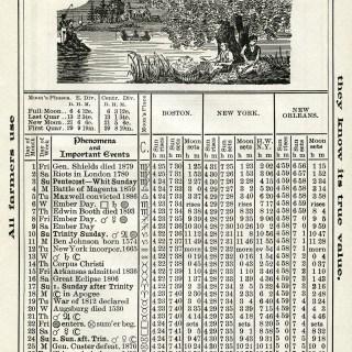 Free Vintage Image ~ Herrick's Almanac 1906, June