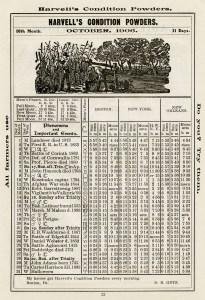 herrick's almanac, october 1906 events, free vintage printable, old book page, antique paper download