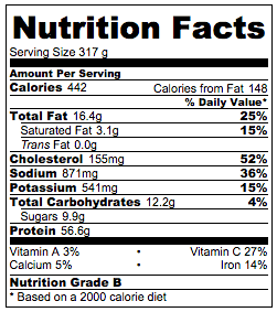 Chinese Chicken Piccata Nutrition Facts