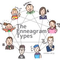 エニアグラム:自己成長とコミュニケーションのための人間学