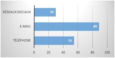 Graph-01