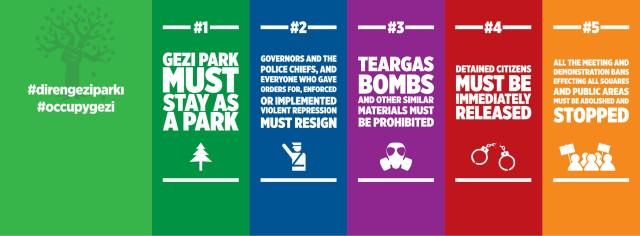 Gezi Park Demands