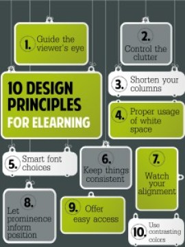 10-design-principles-elearning