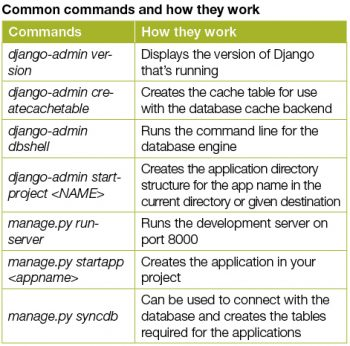 how to download a file django
