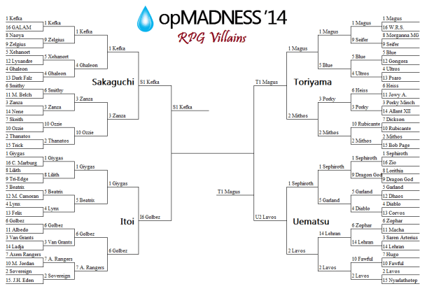 opMADNESS 2014 Bracket—Final Round | oprainfall—RPG Villain Tournament
