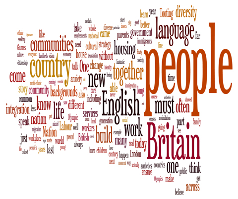 miliband-word-cloud