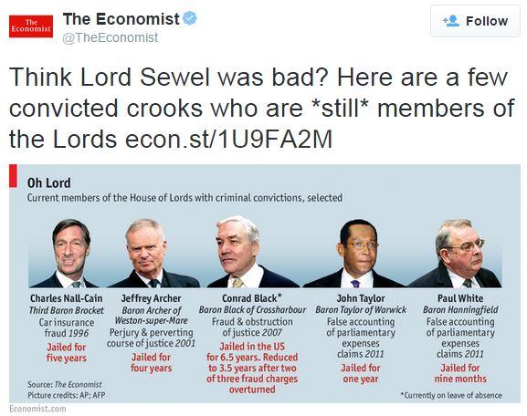 economist lords