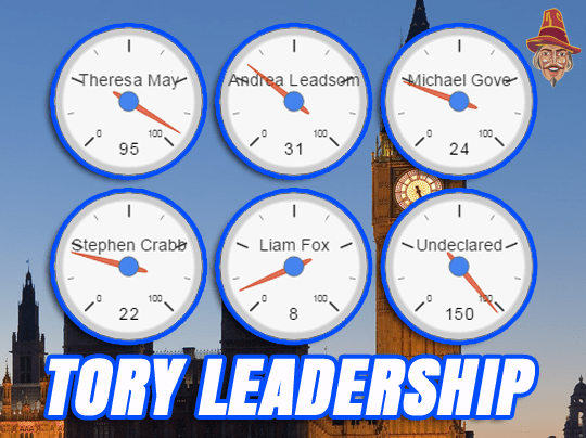 TORY LEADERSHIP monday 4 july