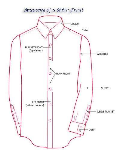 GARMENTS STUDY IN BANGLADESH: Fabric consumption of a Basic Shirt