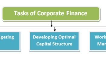 corporate finance job description