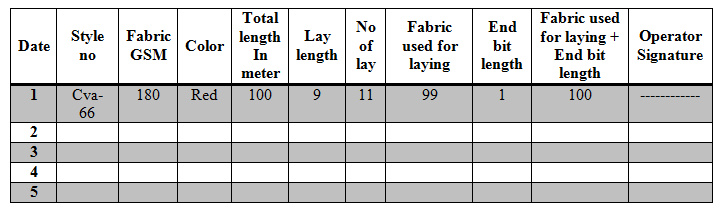 fabric Maintenance document