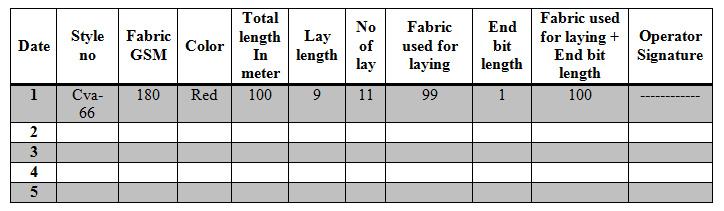 fabric Maintenance document