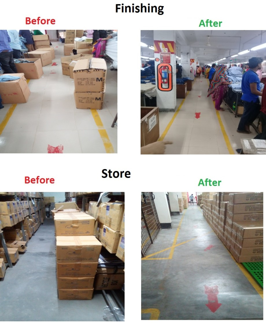 5S in Apparel Manufacturing Industry Store