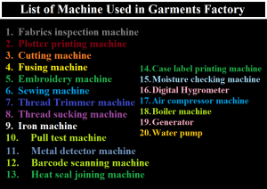 List of Machine Used in Garments Factory