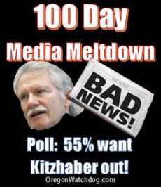 kitzhabermediameltdown Poll: Media meltdown drives Kitzhaber negatives to 55%