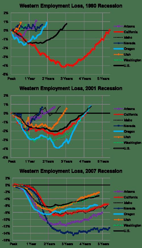 Western_Employment