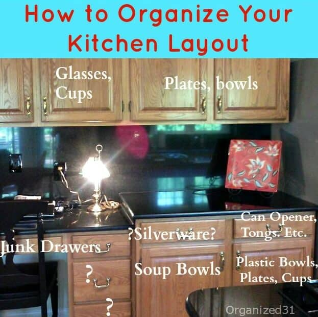how to organize you kitchen Most Creative
