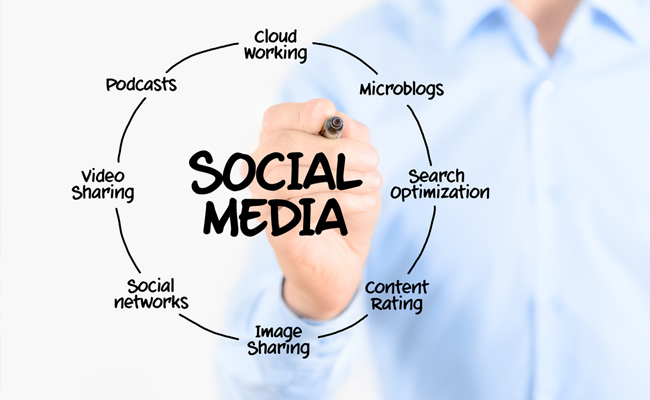 Why Every Business Needs A Social Media Manager