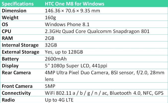 htc_one_m8_for_windows_spec