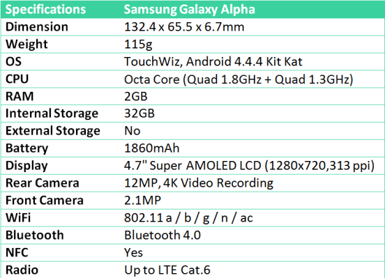 samsung_galaxy_alpha_spec