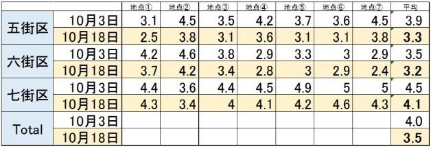 %e5%9c%b0%e4%b8%8b%e6%b0%b4%e4%bd%8d%e2%91%a1