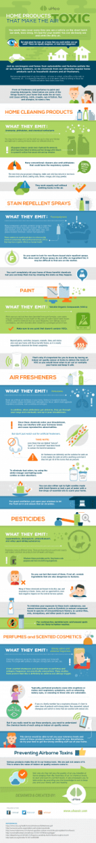 Home Products that Make the Air Toxic