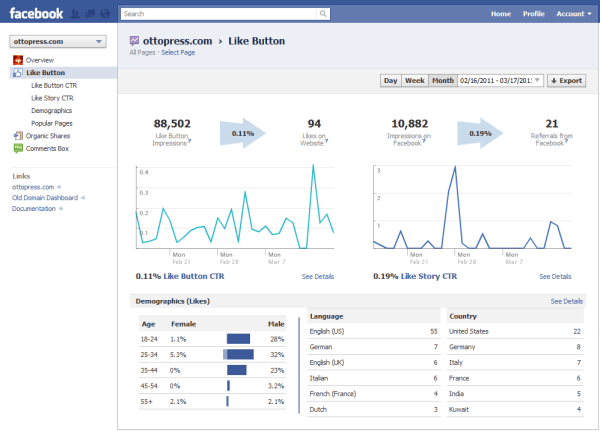 Facebook Insights Page for ottopress.com