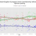 E se a União Europeia perder a Inglaterra?