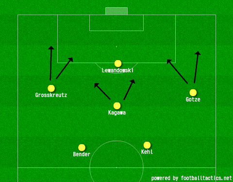 Created using our Tactics Creator Web App. Click here to make your own.