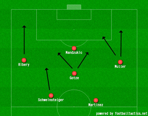 Created using our Tactics Creator Web App. Click here to make your ow