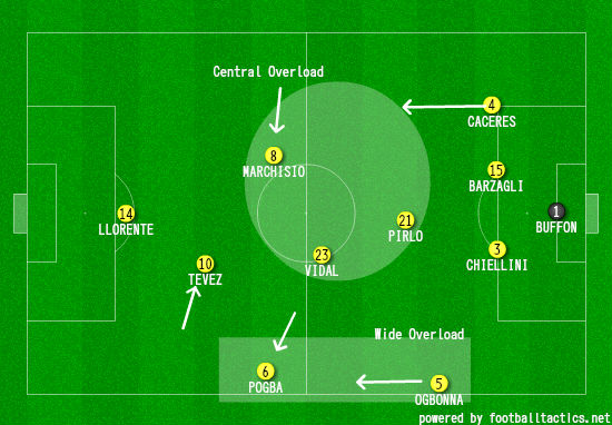via our very own Tactics Creator App. Click here to make your own!