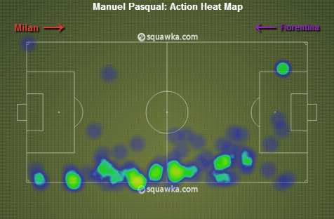 Pasqual getting forward. via squawka.com