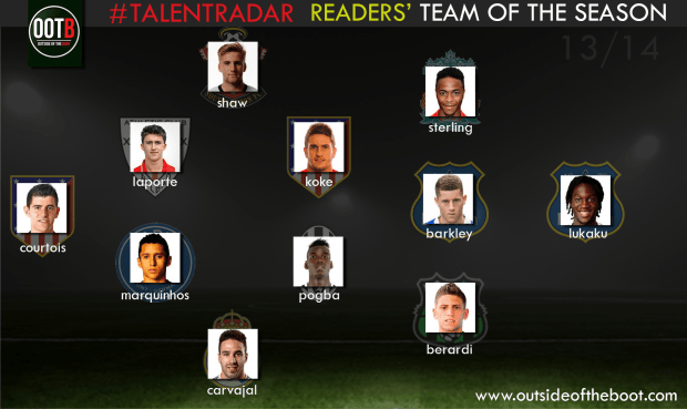 Talent Radar Readers' Team of the Season 13-14