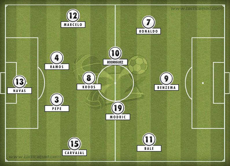 Image Result For Vivo Barcelona Vs Real Madrid En Vivo Formation A
