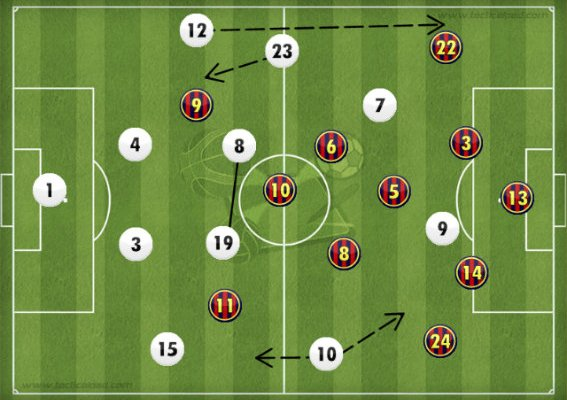 Real Barca Tactics