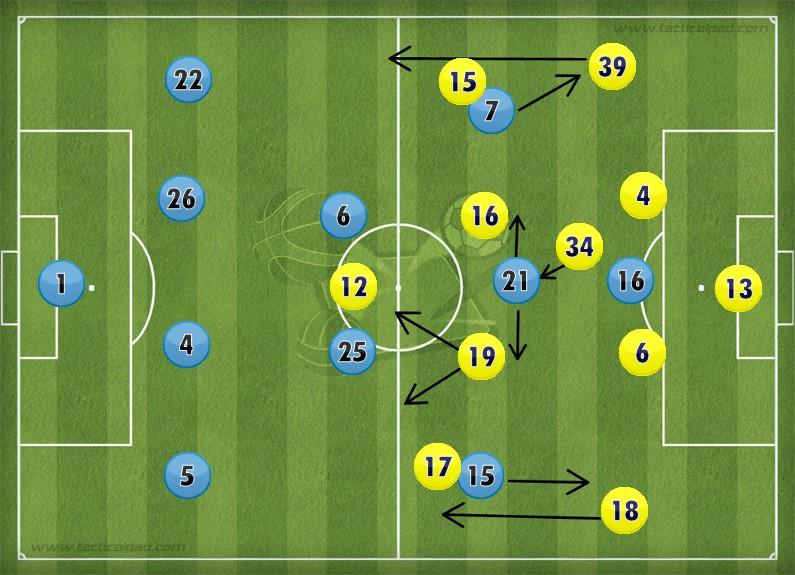"""Манчестер Сити"" (4-2-3-1): 1."