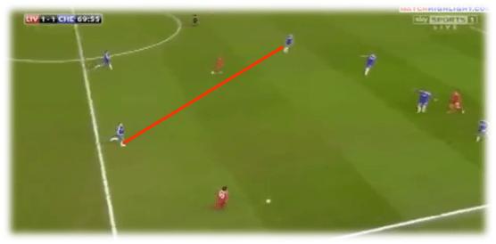 足球战术图模板