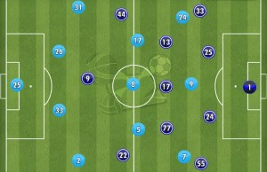 Napoli Inter Tactics